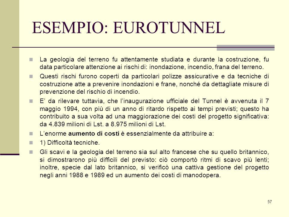 57 ESEMPIO: EUROTUNNEL La geologia del terreno fu attentamente studiata e durante la costruzione, fu data particolare attenzione ai rischi di: inondaz