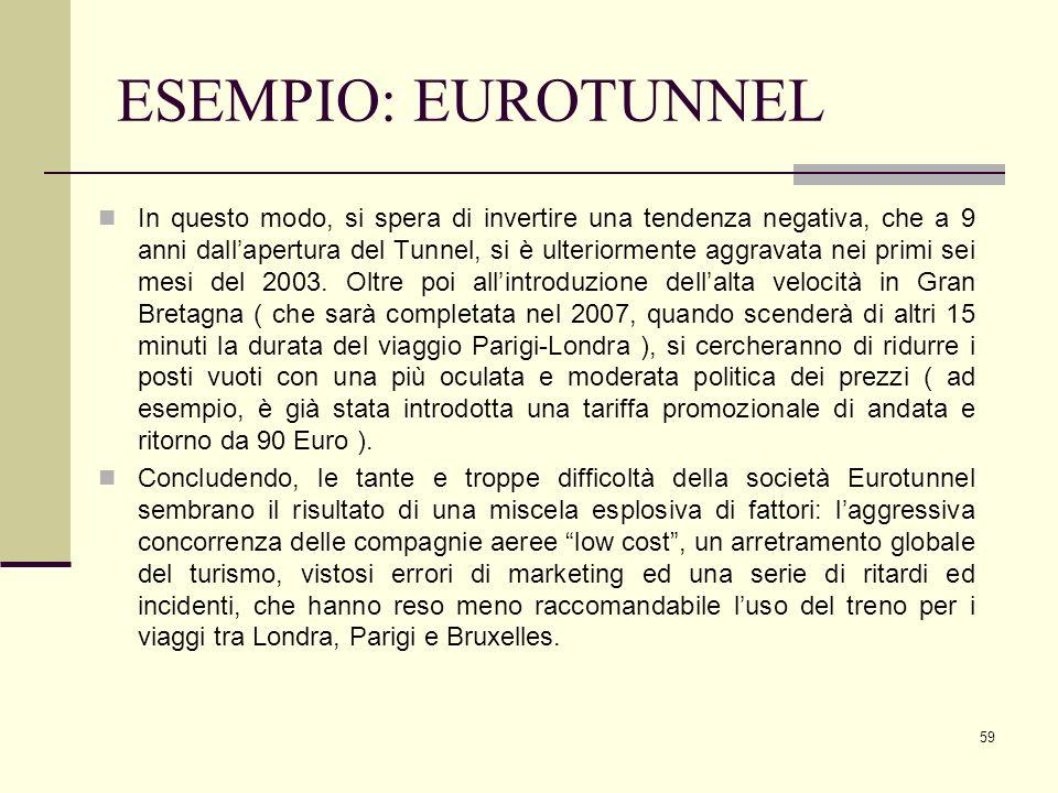 59 ESEMPIO: EUROTUNNEL In questo modo, si spera di invertire una tendenza negativa, che a 9 anni dall'apertura del Tunnel, si è ulteriormente aggravat