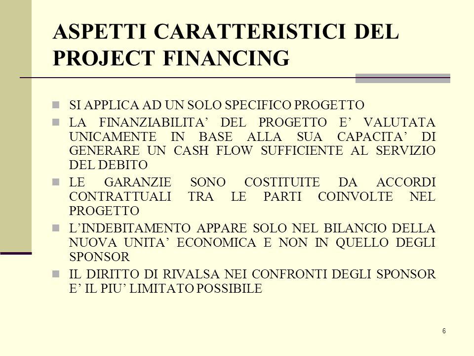 47 TIPOLOGIE DI FINANZIAMENTO (2) B) DEBITO (DEBT) IL DEBITO DI UNA INIZIATIVA DI PROJECT FINANCING PUO' ASSUMERE UNA DELLE SEGUENTI FORME: DEBITO PRINCIPALE (SENIOR DEBT): E' IL DEBITO A BREVE, MEDIO E LUNGO TERMINE CHE APPARE TRA LE PASSIVITA' DELLA SOCIETA' DI PROGETTO DEBITO PRIVILEGIATO: E' UN DEBITO CHE NON E' SUBORDINATO A NESSUN'ALTRA PASSIVITA' OBBLIGAZIONI: SONO TITOLI (A TASSO FISSO O VARIABILE) EMESSI DALLA SOCIETA' DI PROGETTO O DA ALTRE ENTITA' PER CONTO DI QUESTA.