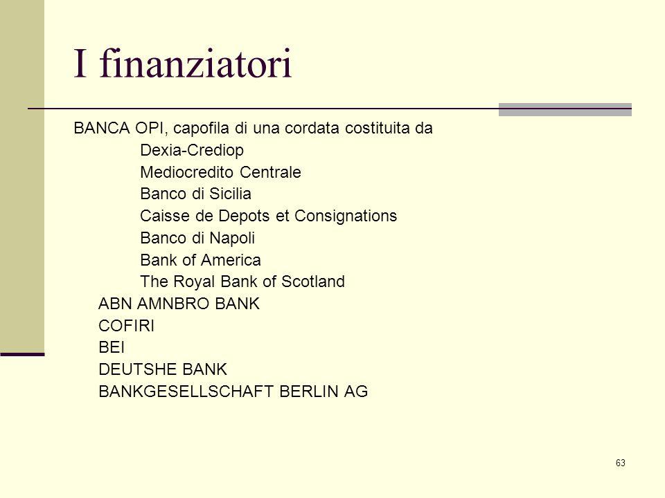 63 BANCA OPI, capofila di una cordata costituita da Dexia-Crediop Mediocredito Centrale Banco di Sicilia Caisse de Depots et Consignations Banco di Na