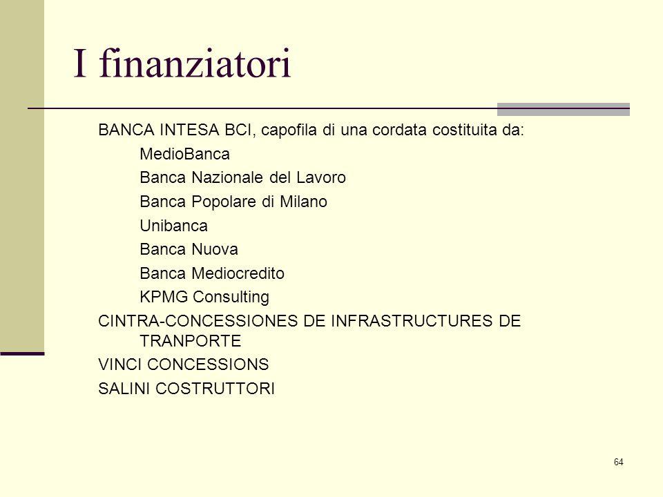 64 BANCA INTESA BCI, capofila di una cordata costituita da: MedioBanca Banca Nazionale del Lavoro Banca Popolare di Milano Unibanca Banca Nuova Banca
