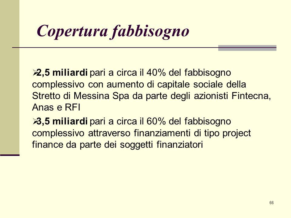 66 Copertura fabbisogno  2,5 miliardi pari a circa il 40% del fabbisogno complessivo con aumento di capitale sociale della Stretto di Messina Spa da