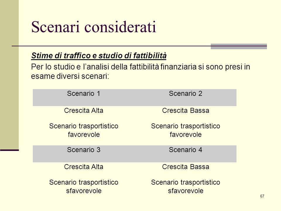 67 Stime di traffico e studio di fattibilità Per lo studio e l'analisi della fattibilità finanziaria si sono presi in esame diversi scenari: Scenario