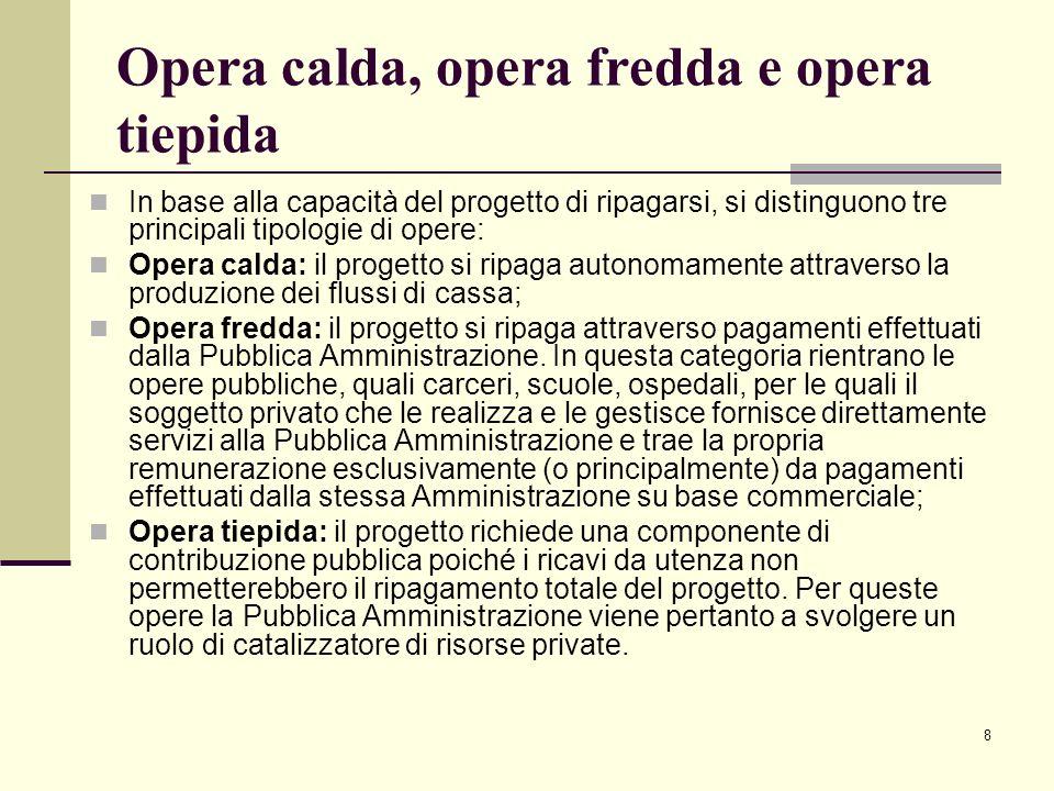 8 Opera calda, opera fredda e opera tiepida In base alla capacità del progetto di ripagarsi, si distinguono tre principali tipologie di opere: Opera c