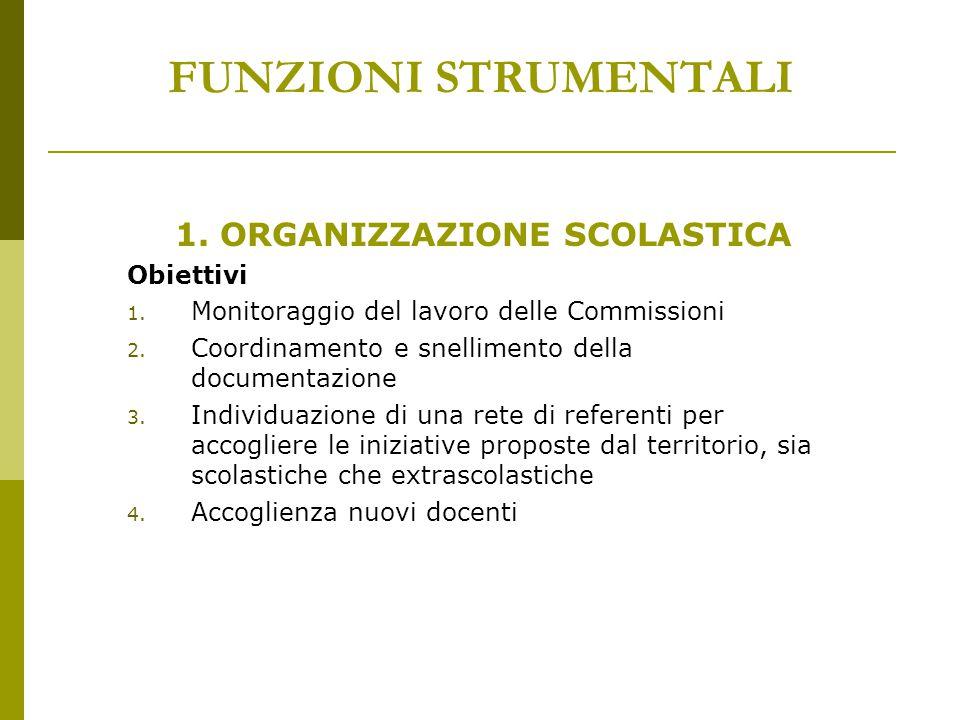 FUNZIONI STRUMENTALI 1. ORGANIZZAZIONE SCOLASTICA Obiettivi 1. Monitoraggio del lavoro delle Commissioni 2. Coordinamento e snellimento della document