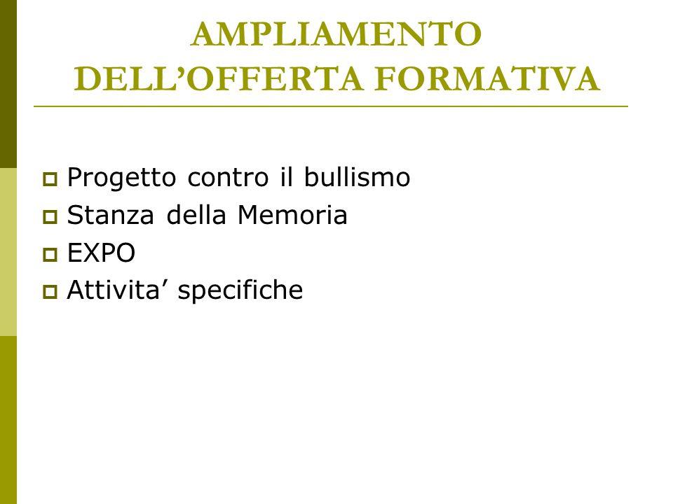  Progetto contro il bullismo  Stanza della Memoria  EXPO  Attivita' specifiche AMPLIAMENTO DELL'OFFERTA FORMATIVA