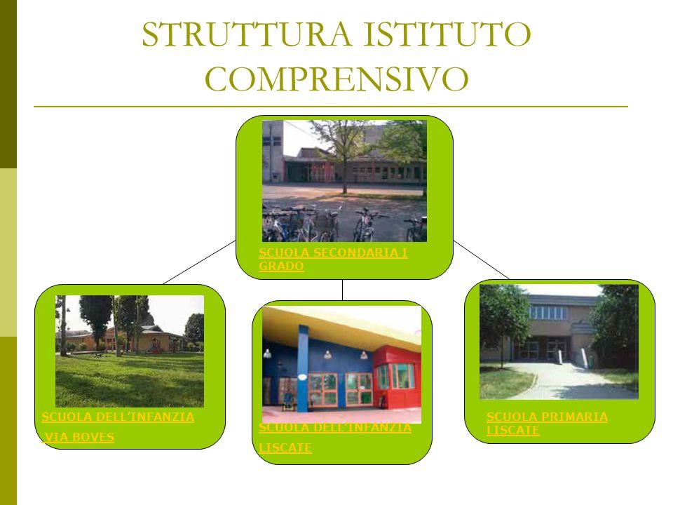 Attività Scuola primaria ATTIVITA ' RESPONSABILE 1Laboratorio teatrale ( classi seconde)Ins.