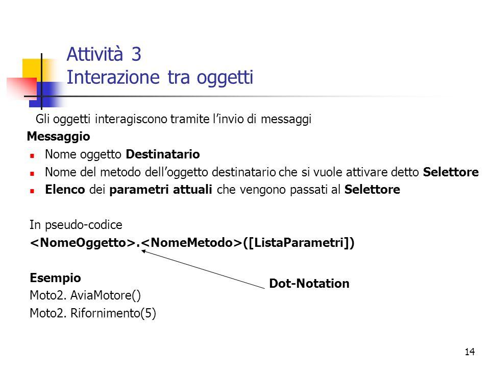14 Attività 3 Interazione tra oggetti Gli oggetti interagiscono tramite l'invio di messaggi Messaggio Nome oggetto Destinatario Nome del metodo dell'o