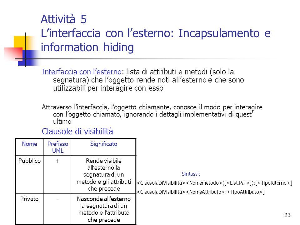 23 Attività 5 L'interfaccia con l'esterno: Incapsulamento e information hiding Interfaccia con l'esterno: lista di attributi e metodi (solo la segnatu