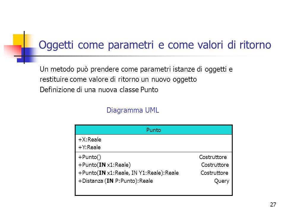 27 Oggetti come parametri e come valori di ritorno Un metodo può prendere come parametri istanze di oggetti e restituire come valore di ritorno un nuo