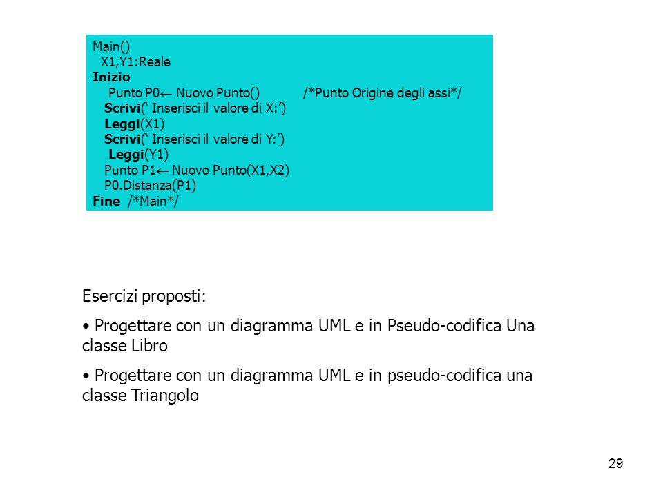 29 Main() X1,Y1:Reale Inizio Punto P0  Nuovo Punto() /*Punto Origine degli assi*/ Scrivi(' Inserisci il valore di X:') Leggi(X1) Scrivi(' Inserisci i