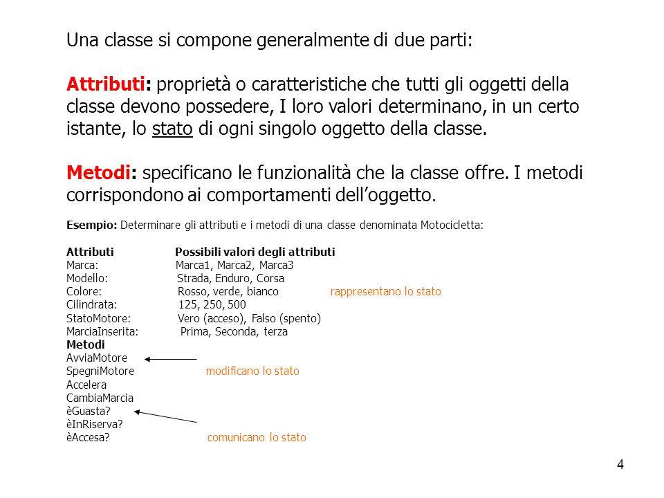 5 Dichiarazione in pseudo-codifica della classe Motocicletta: Classe Motocicletta Inizio Marca:Stringa /* variabile istanza */ Colore:Stringa /* variabile istanza */ StatoMotore:Booleano /* variabile istanza */ Serbatoio:Intero /* variabile istanza */ Serbatoio  0 /* inizializzazione delle variabili istanza */ StatoMotore  Falso AvviaMotore() /* Metodo */ Inizio Se (StatoMotore=Vero) Allora Scrivi('Il motore è già acceso') Altrimenti StatoMotore  Vero Scrivi('Il motore è stato acceso') FineSe Fine Rifornimento (B:Intero):Intero /* Metodo */ Inizio Serbatoio  Serbatoio + B Ritorno(Serbatoio) Fine Fine /* Classe */ Esercizi proposti: Descrivere in pseudo-codifica le classi: Automobile,Triangolo, Cerchio