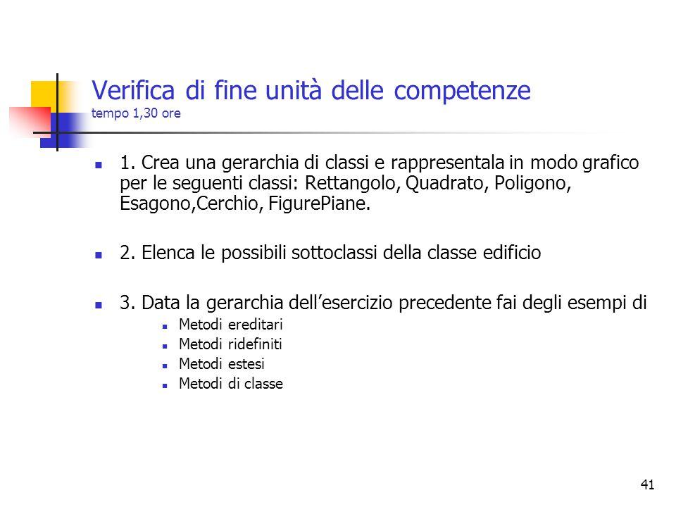 41 Verifica di fine unità delle competenze tempo 1,30 ore 1. Crea una gerarchia di classi e rappresentala in modo grafico per le seguenti classi: Rett