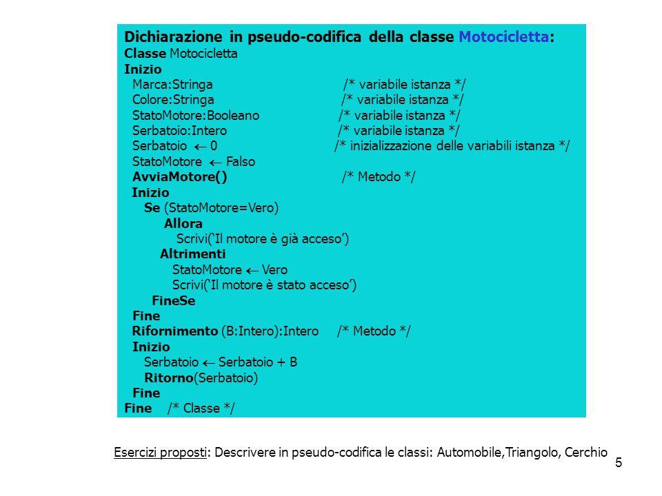 5 Dichiarazione in pseudo-codifica della classe Motocicletta: Classe Motocicletta Inizio Marca:Stringa /* variabile istanza */ Colore:Stringa /* varia
