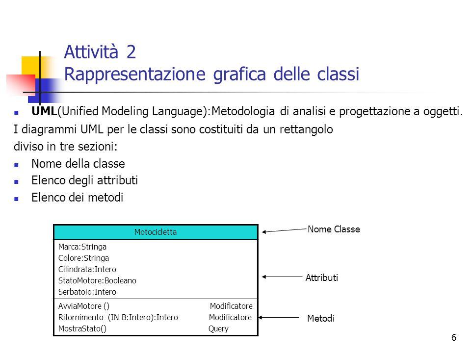 6 Attività 2 Rappresentazione grafica delle classi UML(Unified Modeling Language):Metodologia di analisi e progettazione a oggetti. I diagrammi UML pe