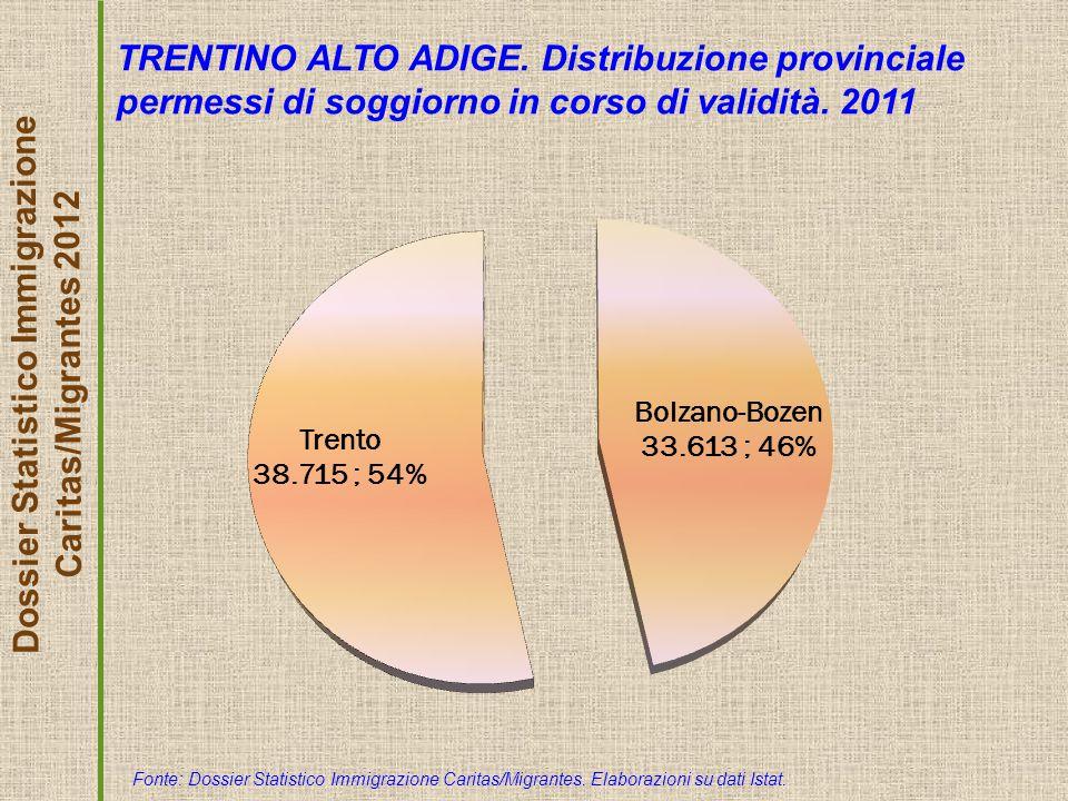 Dossier Statistico Immigrazione Caritas/Migrantes 2012 TRENTINO ALTO ADIGE.