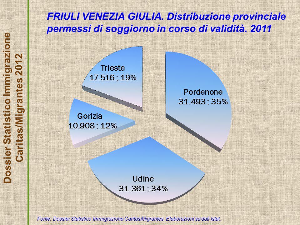 Dossier Statistico Immigrazione Caritas/Migrantes 2012 FRIULI VENEZIA GIULIA.