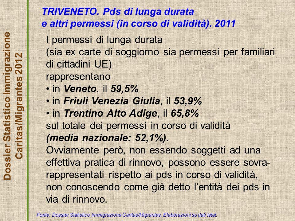 Dossier Statistico Immigrazione Caritas/Migrantes 2012 TRIVENETO.