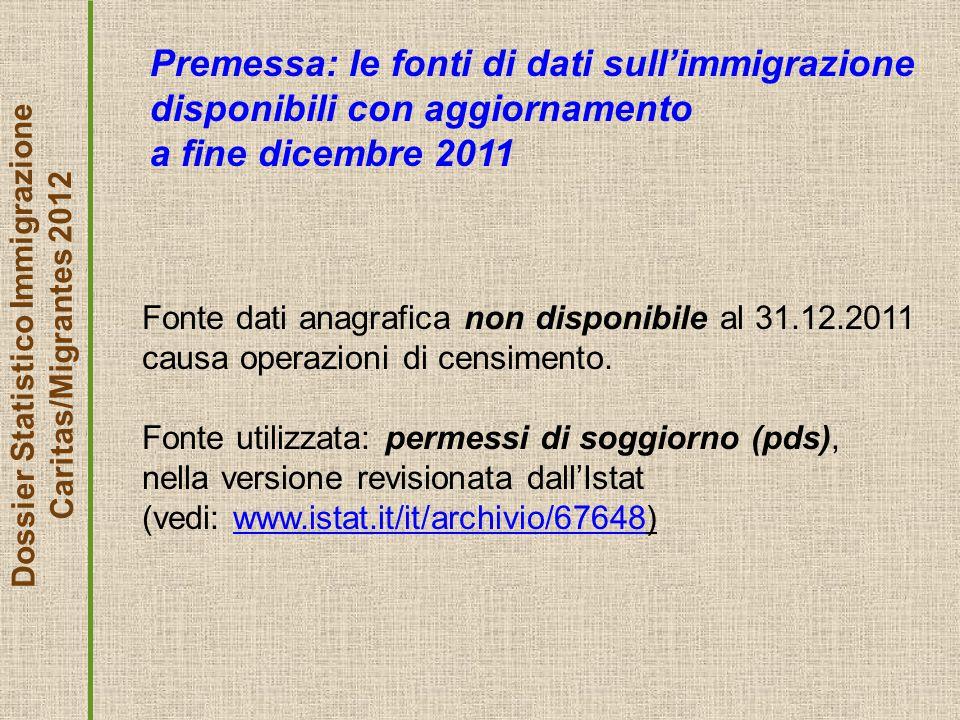 Dossier Statistico Immigrazione Caritas/Migrantes 2012 Premessa: le fonti di dati sull'immigrazione disponibili con aggiornamento a fine dicembre 2011