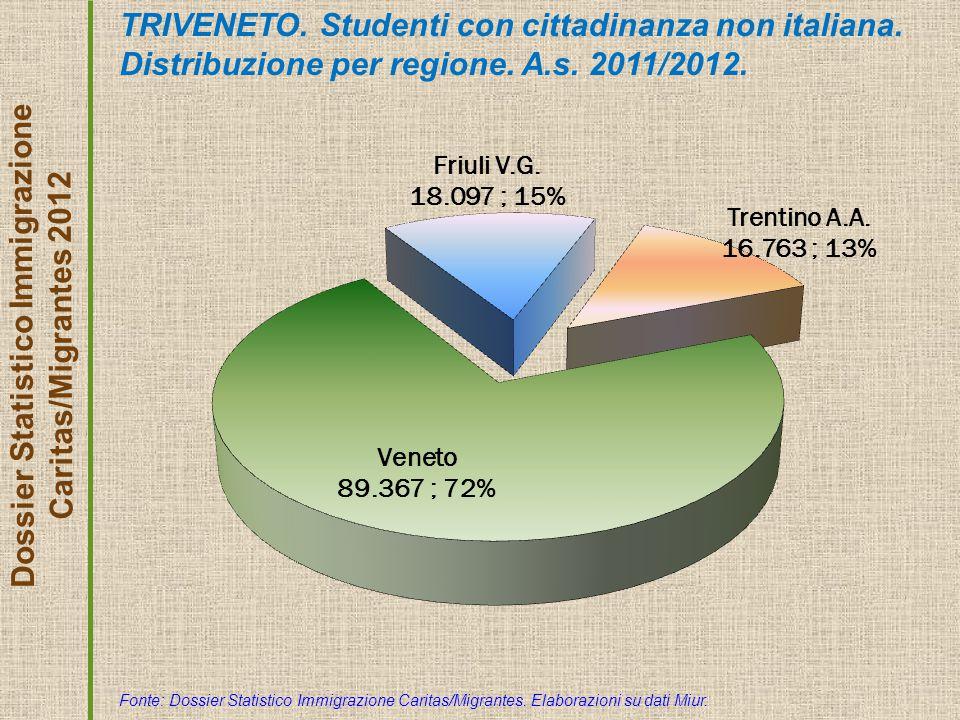 Dossier Statistico Immigrazione Caritas/Migrantes 2012 TRIVENETO. Studenti con cittadinanza non italiana. Distribuzione per regione. A.s. 2011/2012. F
