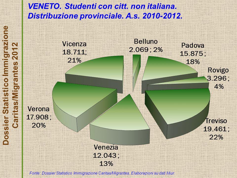 Dossier Statistico Immigrazione Caritas/Migrantes 2012 VENETO. Studenti con citt. non italiana. Distribuzione provinciale. A.s. 2010-2012. Fonte: Doss