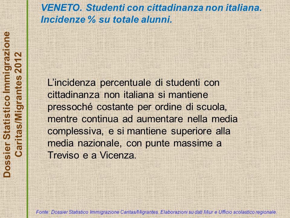 Dossier Statistico Immigrazione Caritas/Migrantes 2012 VENETO.
