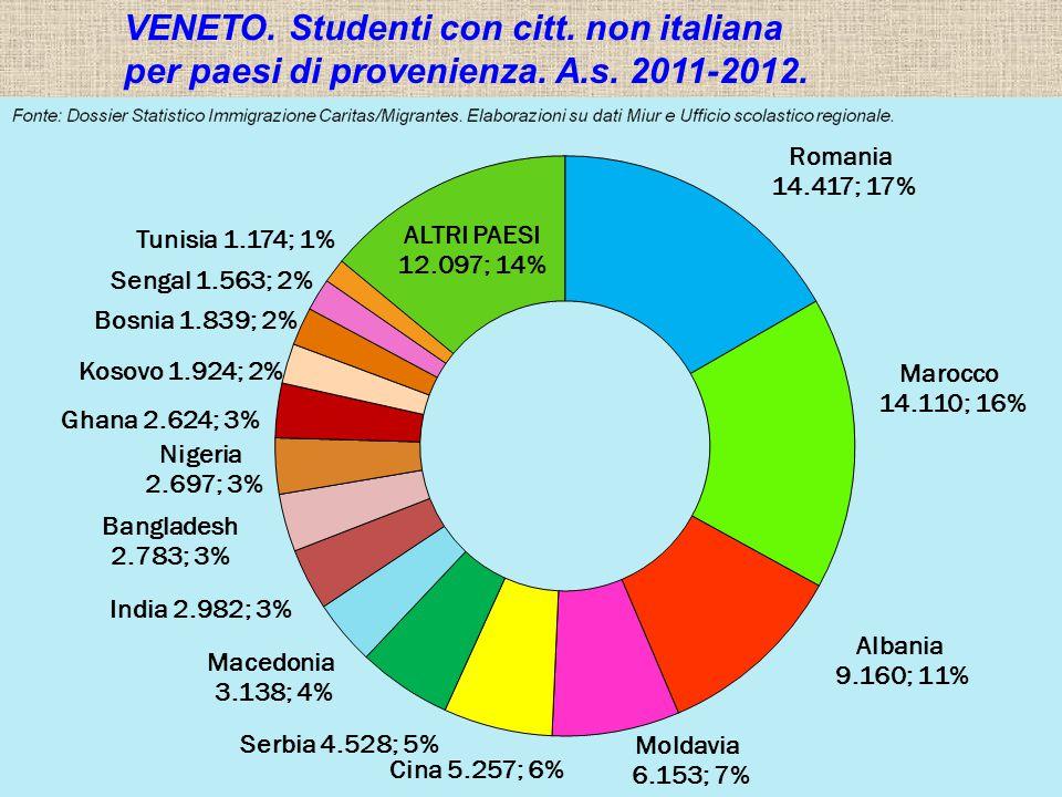 Dossier Statistico Immigrazione Caritas/Migrantes 2012 VENETO. Studenti con citt. non italiana per paesi di provenienza. A.s. 2011-2012.