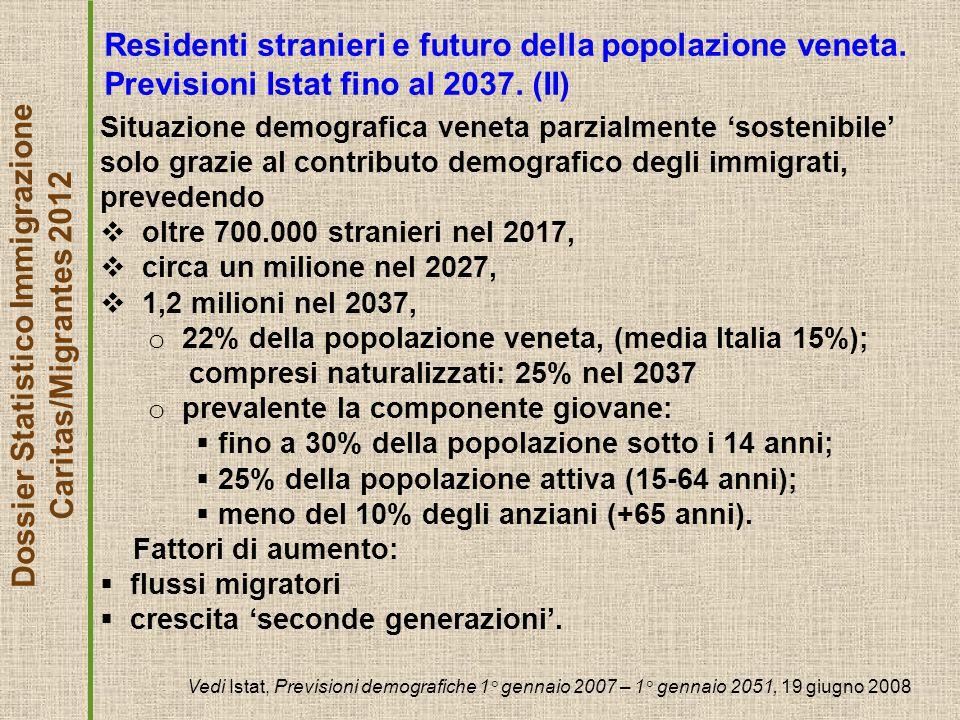 Dossier Statistico Immigrazione Caritas/Migrantes 2012 Residenti stranieri e futuro della popolazione veneta.
