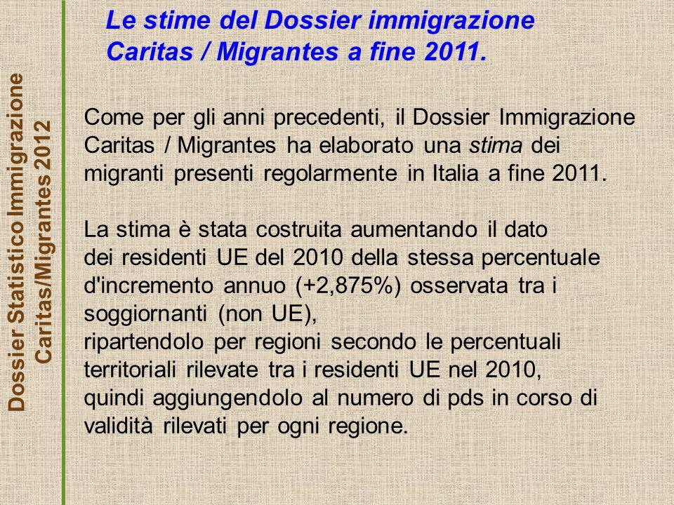 Dossier Statistico Immigrazione Caritas/Migrantes 2012 Le stime del Dossier immigrazione Caritas / Migrantes a fine 2011.