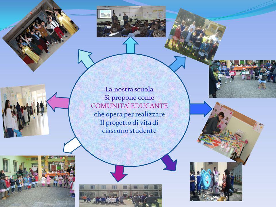 La nostra scuola Si propone come COMUNITA' EDUCANTE che opera per realizzare Il progetto di vita di ciascuno studente
