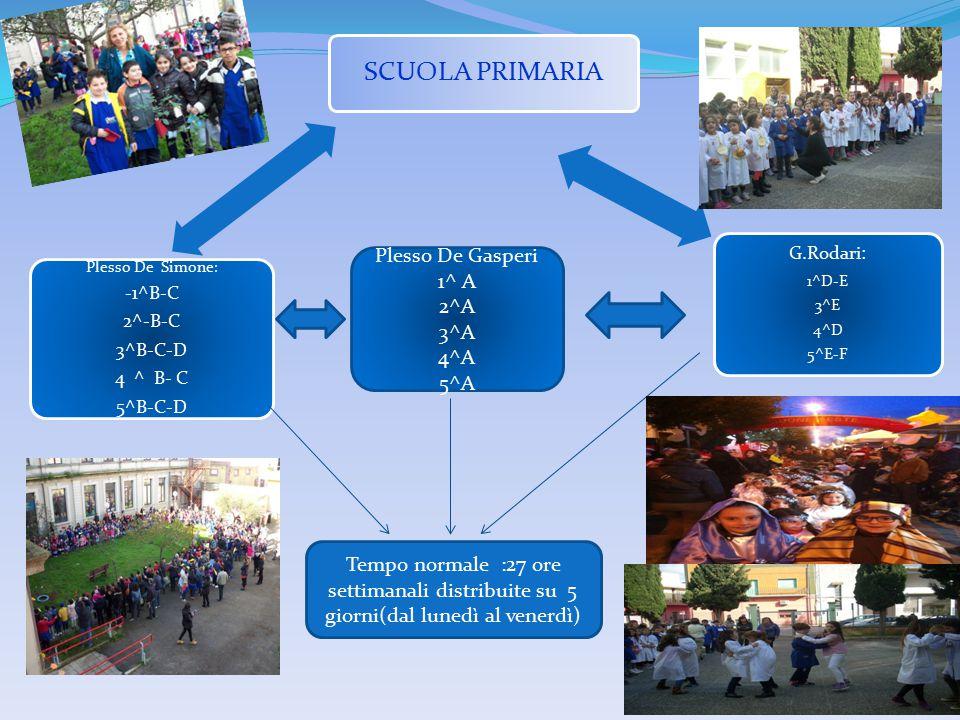 SCUOLA PRIMARIA G.Rodari: 1^D-E 3^E 4^D 5^E-F Plesso De Simone : -1^B-C 2^-B-C 3^B-C-D 4 ^ B- C 5^B-C-D Plesso De Gasperi 1^ A 2^A 3^A 4^A 5^A Tempo n