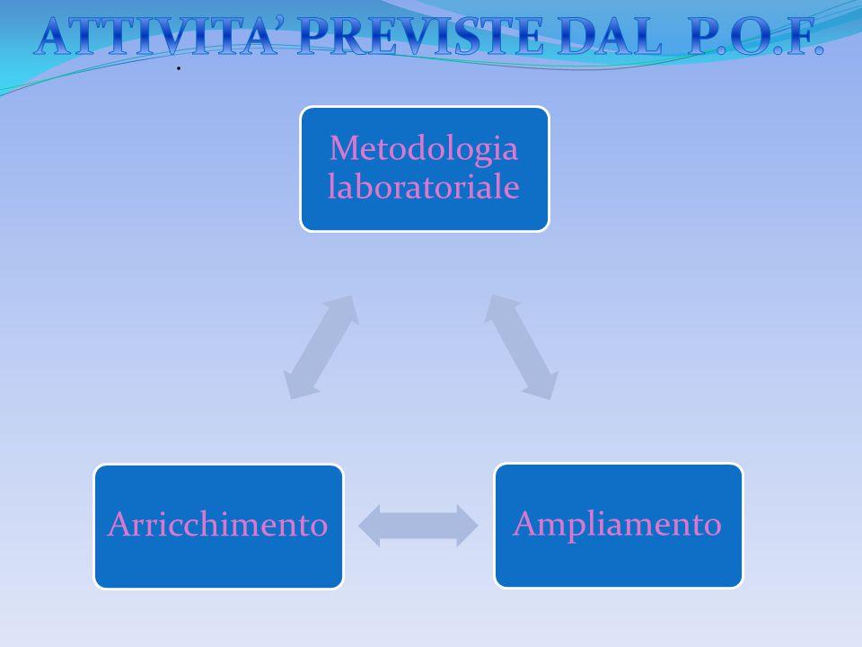 . Metodologia laboratoriale AmpliamentoArricchimento