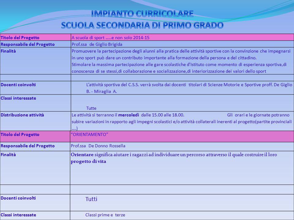Titolo del ProgettoA scuola di sport …..e non solo 2014-15 Responsabile del ProgettoProf.ssa de Giglio Brigida Finalità Promuovere la partecipazione d