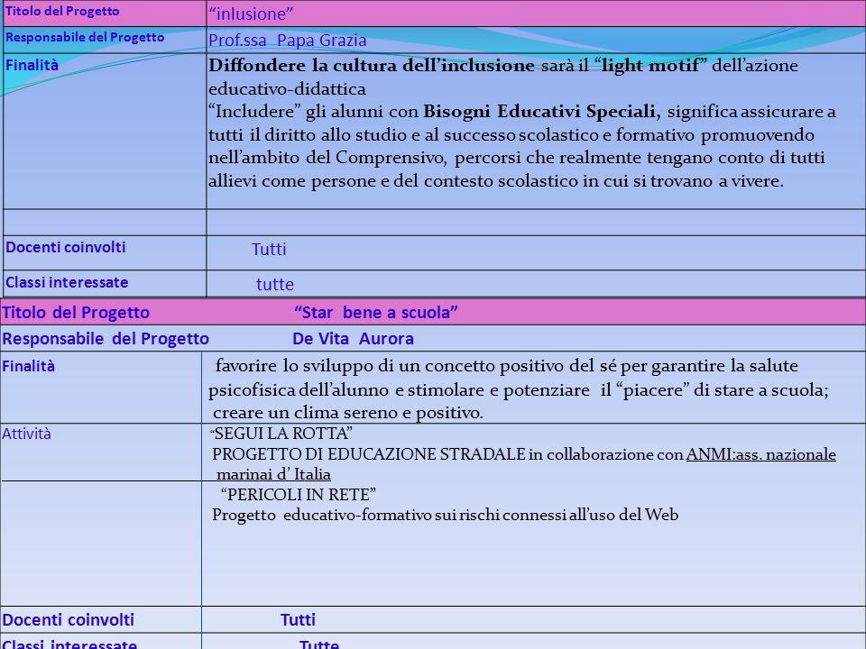 """Titolo del Progetto """"inlusione"""" Responsabile del Progetto Prof.ssa Papa Grazia Finalità Diffondere la cultura dell'inclusione sarà il """"light motif"""" de"""