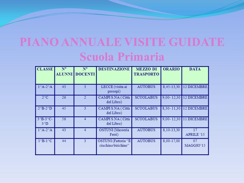 CLASSEN° ALUNNI N° DOCENTI DESTINAZIONEMEZZO DI TRASPORTO ORARIODATA 1^A-2^A433LECCE (visita ai presepi) AUTOBUS8,45-13,3012 DICEMBRE 2^C262CAMPI S.NA