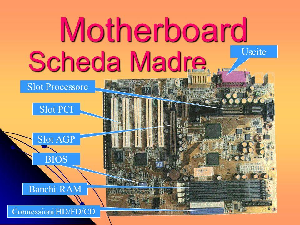 Motherboard Scheda Madre Slot PCI Slot AGP BIOS Slot Processore Banchi RAM Uscite Connessioni HD/FD/CD