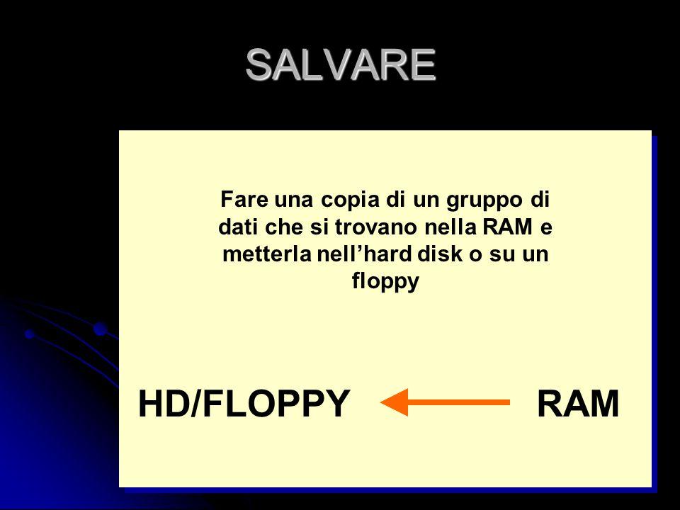 Clemente Silvestri - 200737 SALVARE RAMHD/FLOPPY Fare una copia di un gruppo di dati che si trovano nella RAM e metterla nell'hard disk o su un floppy
