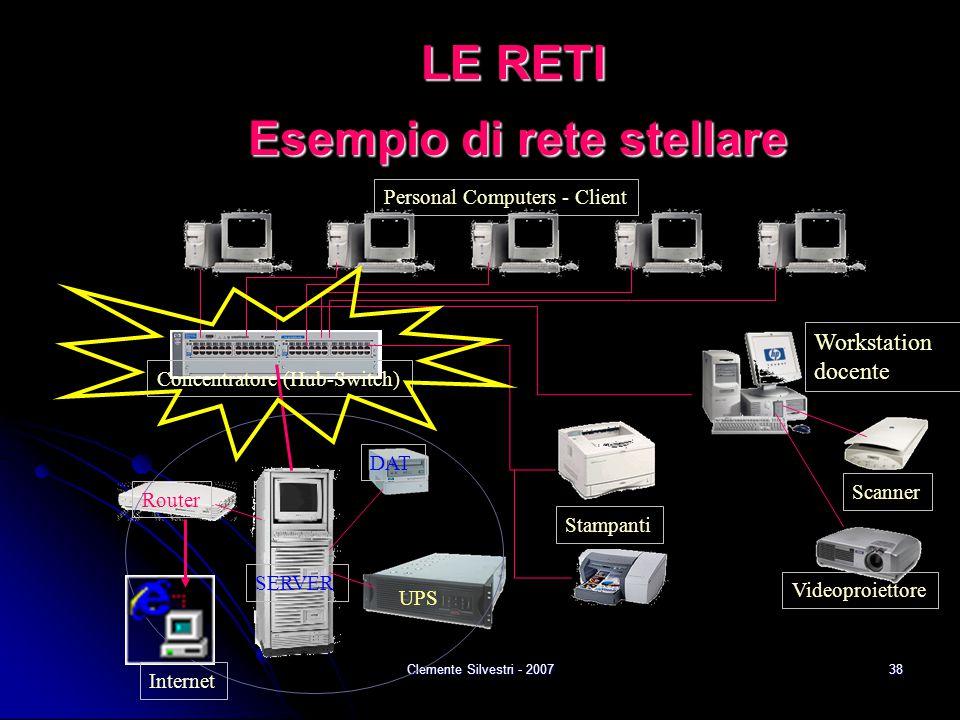 Clemente Silvestri - 200738 Esempio di rete stellare LE RETI SERVER DAT Router UPS Personal Computers - Client Concentratore (Hub-Switch) Workstation docente Scanner Videoproiettore Stampanti Internet