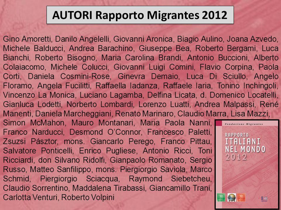 Principi del Rapporto Migrantes Italiani nel Mondo Linguaggio semplice Relazione passato/presente L'attenzione alla persona Il dato come fonte obiettiva di conoscenza