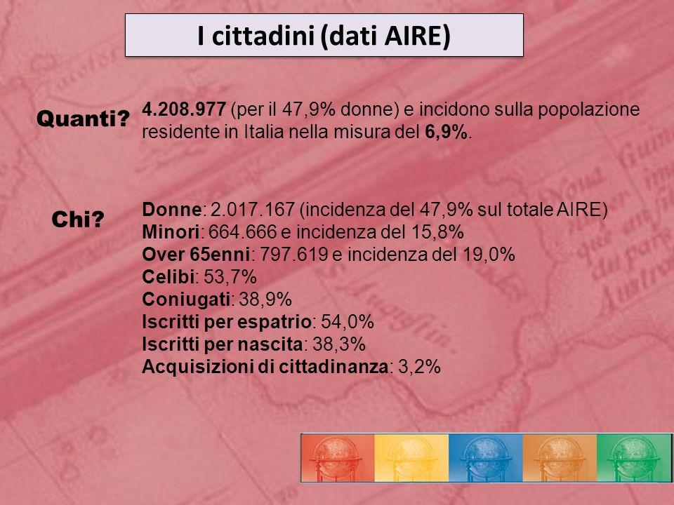 54,8% 39,7% 1,3% 1,0% 3,2% Continenti di residenza