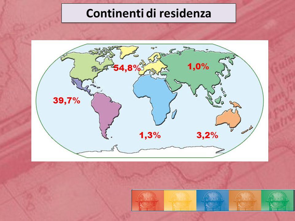 I cittadini (dati AIRE) Primi 5 Paesi di residenza all'estero: Argentina (664.387), Germania (639.283), Svizzera (546.614), Francia (366.170) Brasile (298.370).
