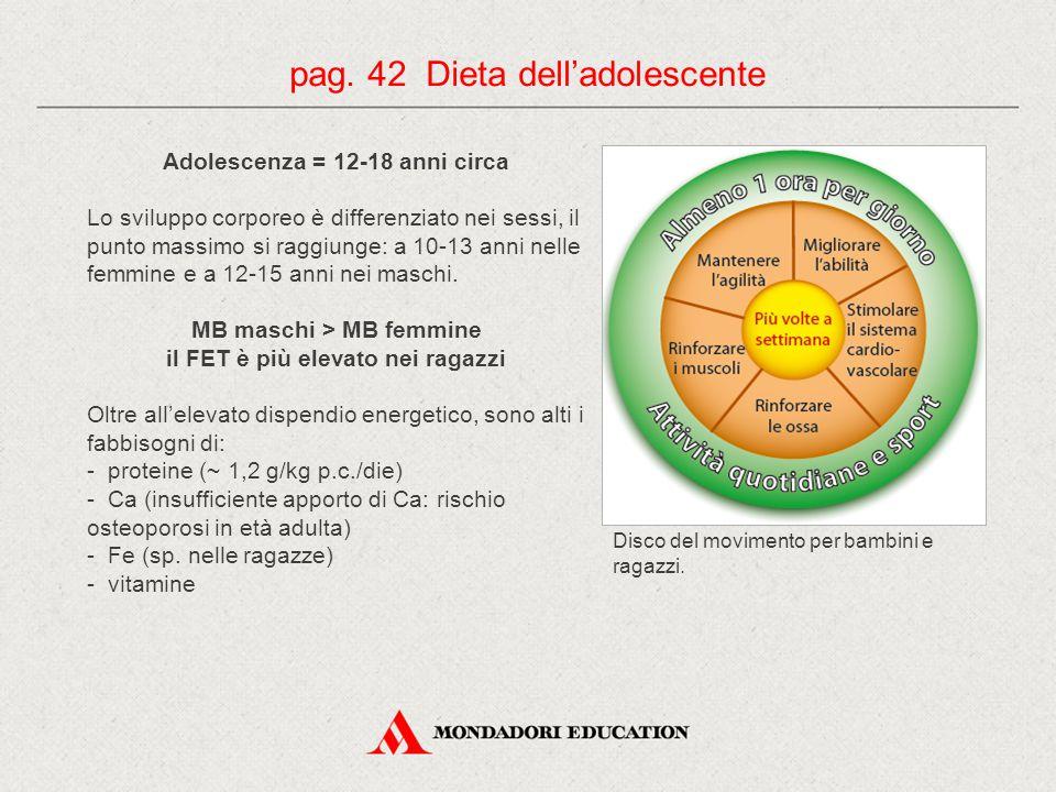 Adolescenza = 12-18 anni circa Lo sviluppo corporeo è differenziato nei sessi, il punto massimo si raggiunge: a 10-13 anni nelle femmine e a 12-15 anni nei maschi.