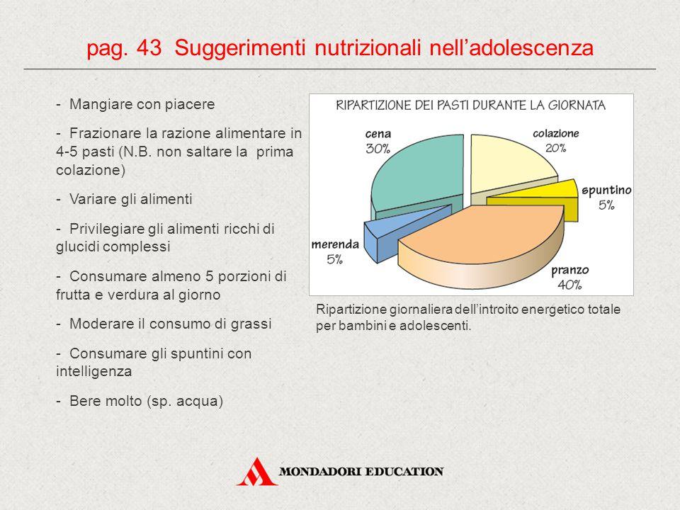 - Mangiare con piacere - Frazionare la razione alimentare in 4-5 pasti (N.B.