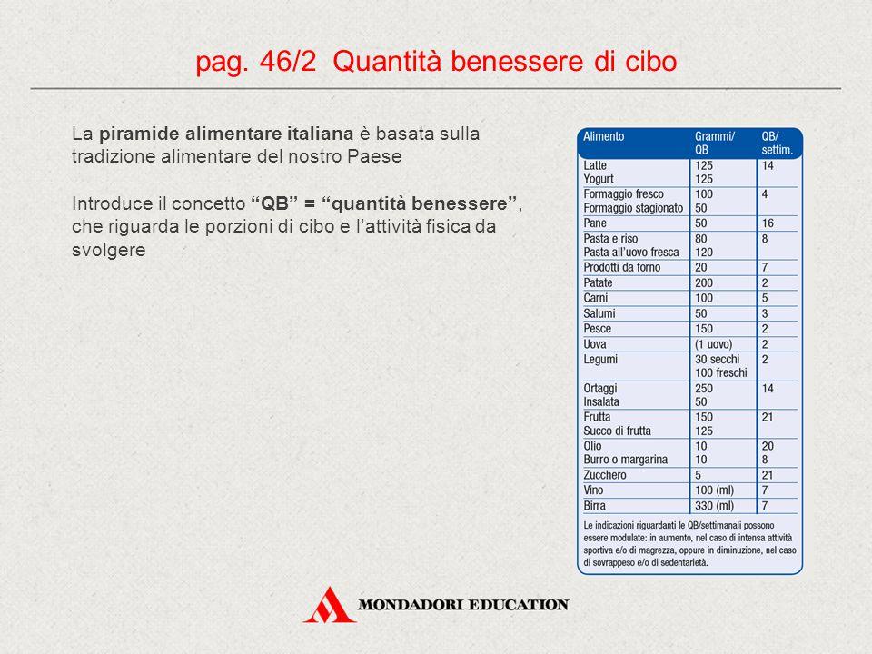 La piramide alimentare italiana è basata sulla tradizione alimentare del nostro Paese Introduce il concetto QB = quantità benessere , che riguarda le porzioni di cibo e l'attività fisica da svolgere pag.