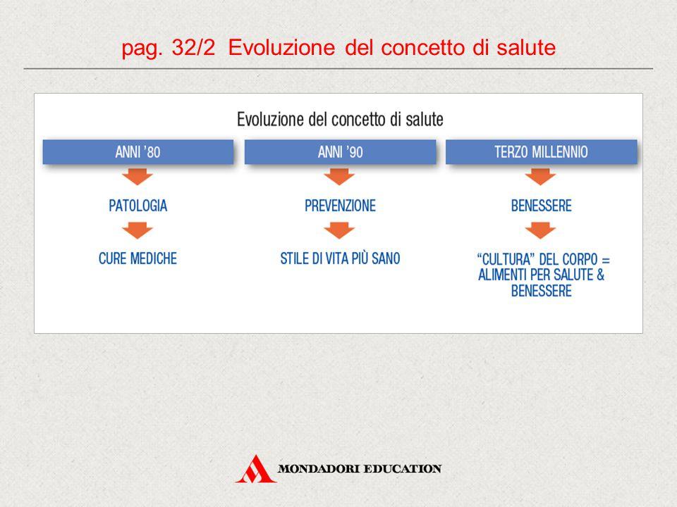 pag. 32/2 Evoluzione del concetto di salute