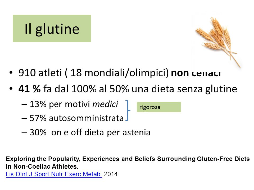 Exploring the Popularity, Experiences and Beliefs Surrounding Gluten-Free Diets in Non-Coeliac Athletes. Lis DInt J Sport Nutr Exerc Metab.Lis DInt J