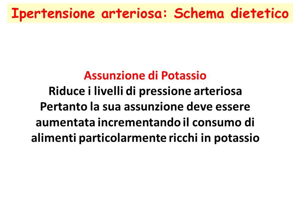 Ipertensione arteriosa: Schema dietetico Assunzione di Potassio Riduce i livelli di pressione arteriosa Pertanto la sua assunzione deve essere aumenta