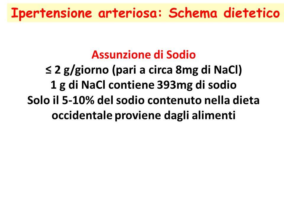 Ipertensione arteriosa: Schema dietetico Assunzione di Sodio ≤ 2 g/giorno (pari a circa 8mg di NaCl) 1 g di NaCl contiene 393mg di sodio Solo il 5-10%