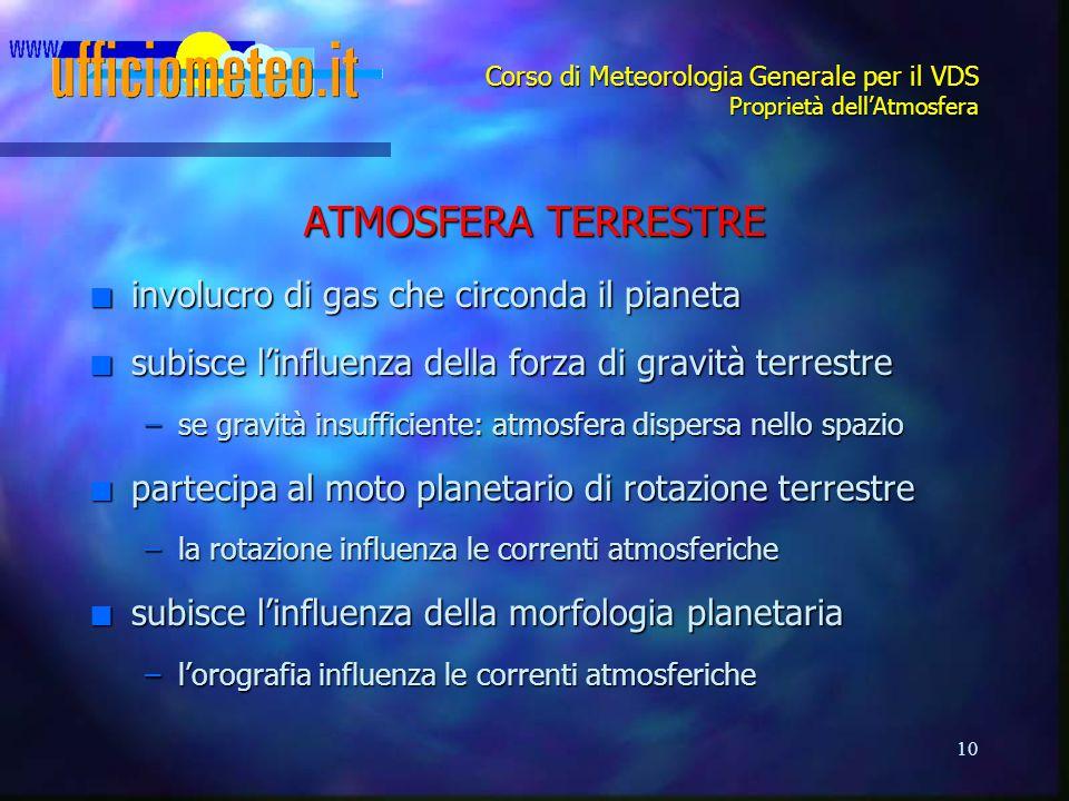 10 Corso di Meteorologia Generale per il VDS Proprietà dell'Atmosfera ATMOSFERA TERRESTRE n involucro di gas che circonda il pianeta n subisce l'influ