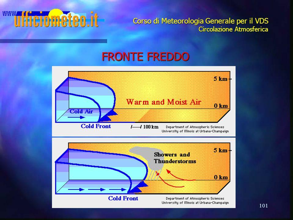 101 Corso di Meteorologia Generale per il VDS Circolazione Atmosferica FRONTE FREDDO